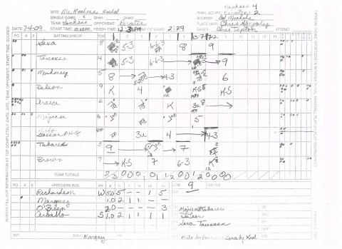 Gulf Coast League Yankees scoresheet on July 4th, 2009 the day Rinku Singh and Dinesh Patel made their Million Dollar Arm debuts. (from scorekeeper Eddie Michels)